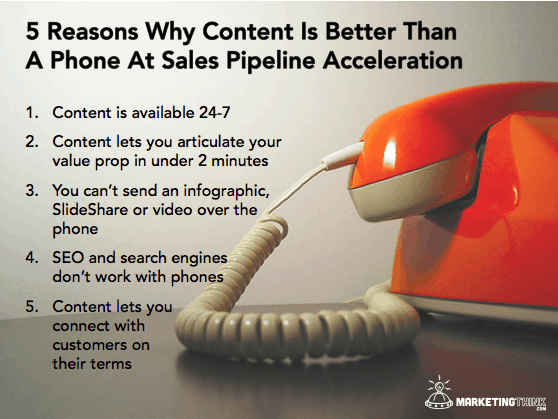 Image with text 5 reasons writing content is better than making a business phone call