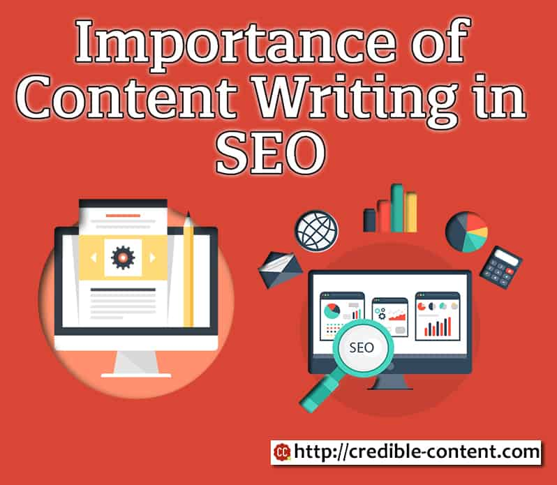 Importance of content marketing in SEO