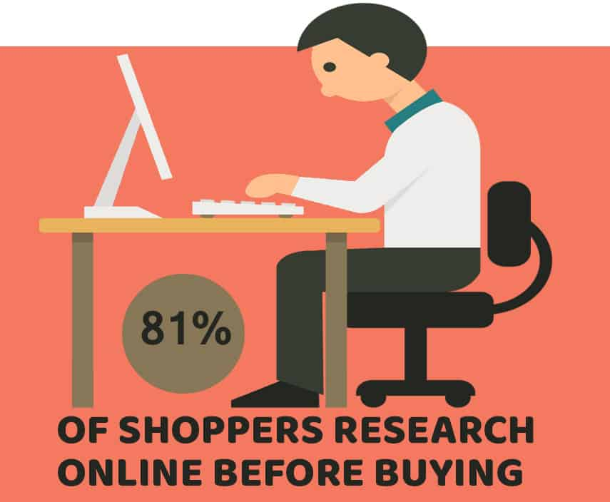 shoppers-do-research-online-before-buying