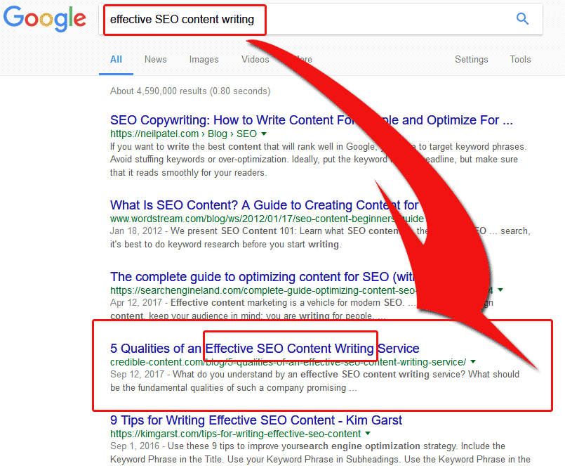 Main keywords in the title in SEO content writing