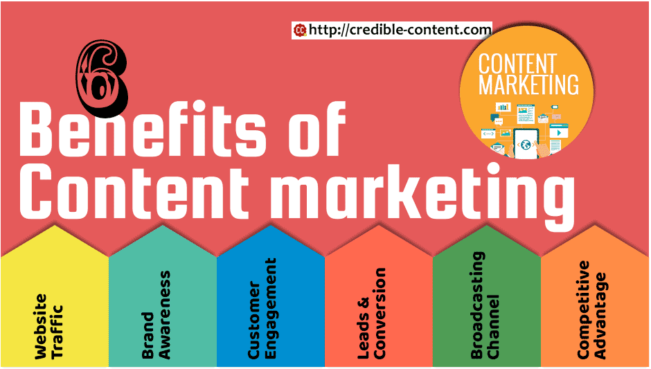 6 benefits of content marketing – header image