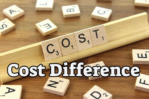 cost-difference-in-WordPress-blog-set-up