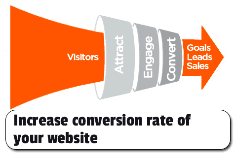 Increase conversion rate of your website