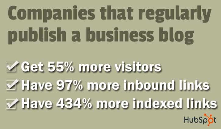 companies-that-regularly-publish-a-business-blog