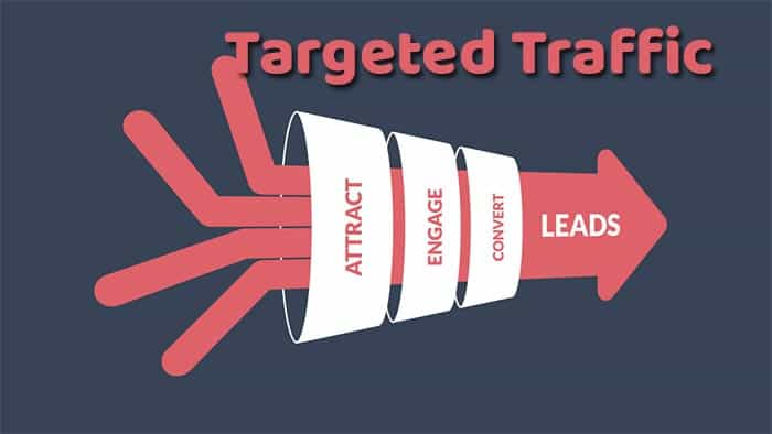 targeted-traffic-with-business-blogging