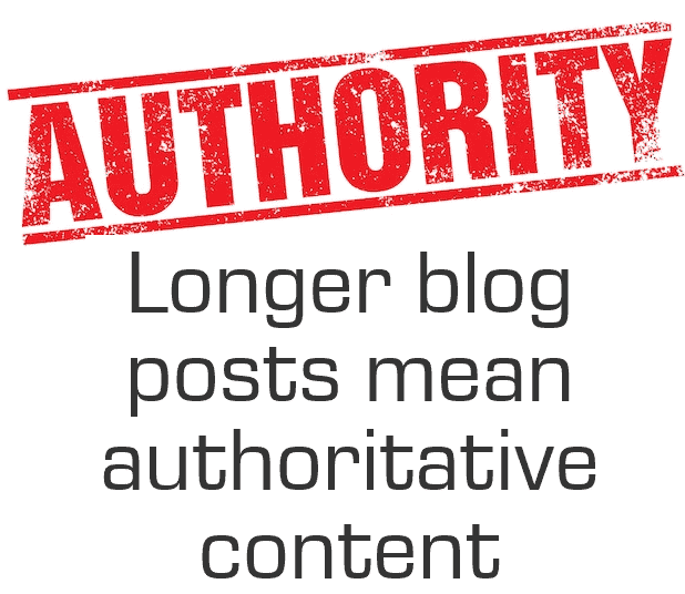 Longer blog posts mean authoritative content